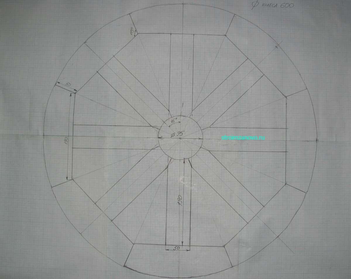 Как сделать деревянные колеса своими руками 147