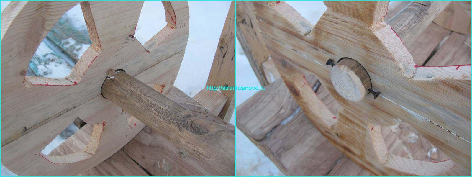 Как сделать деревянное колесо своими руками фото 31