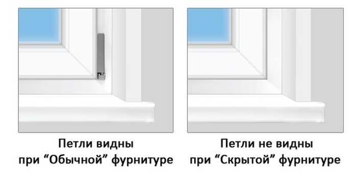 skrytye_petli